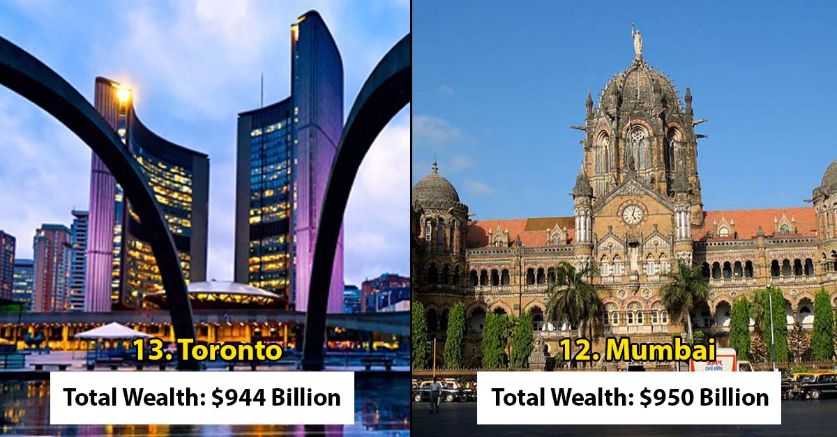 Top 15 richest cities in the world list features mumbai for Richest city in the us